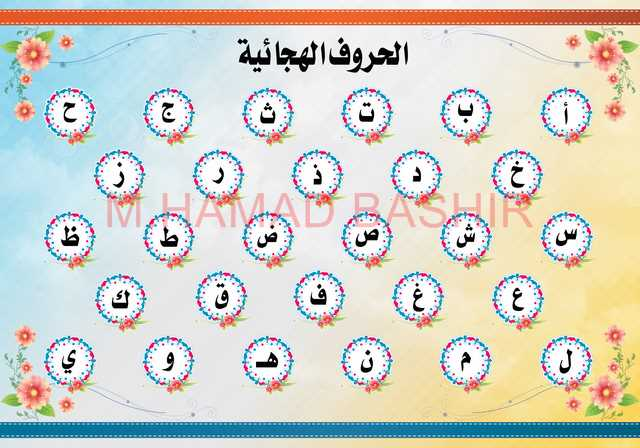 بوستر الحروف الهجائية الأبجدية العربية مدونة التصميم